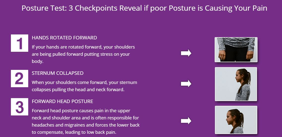 3 Checkpoints Reveal if poor Posture is Causing Your Pain