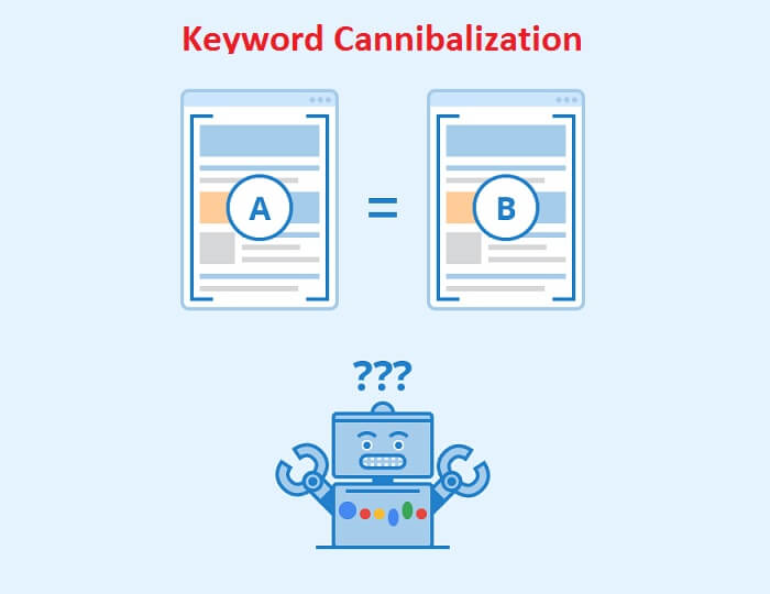 what is keyword cannibalization how to solve it